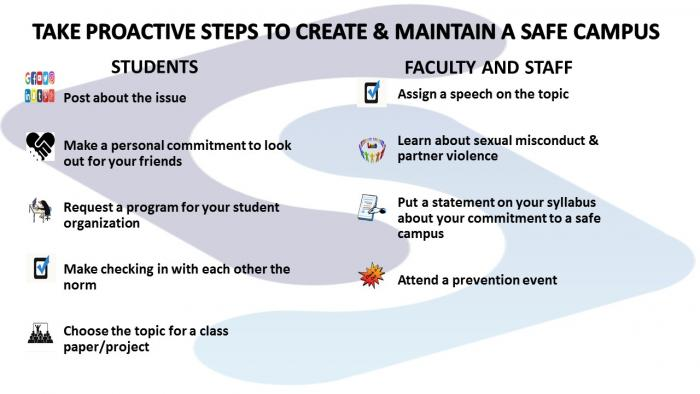 student and staff resources